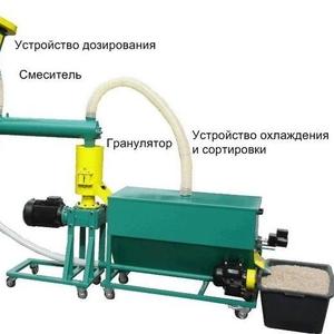 Малая линия гранулирования кормов/комбикормов MGL 200 / MGL 400